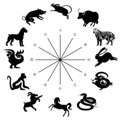 chinese zodiac icon for japanese. vector file