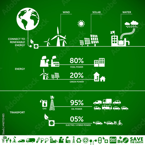 ecology background / green energy concept