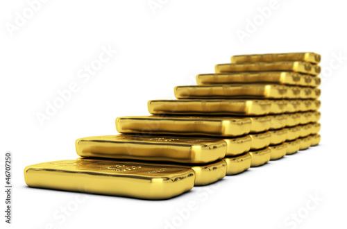 augmentation du prix de l'or, investissement