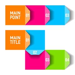Process chart module