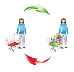 Illustration of shopping and consumption symbolized by shopper