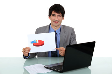 Businessman displaying the results of his market research