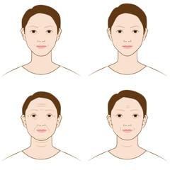 女性の顔の経年変化