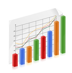 Financial Growth Chart