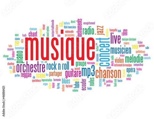 """Nuage de Tags """"MUSIQUE"""" (concert écouter télécharger partager)"""