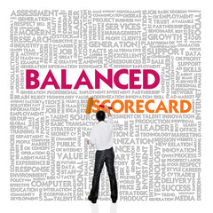 Business word cloud for business and finance concept, Balanced S