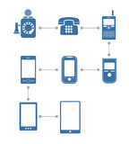 Scheme of telephone evolution