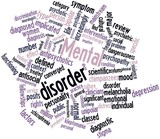 Word cloud for Mental disorder poster