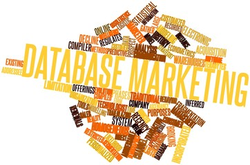 Word cloud for Database marketing