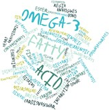 Word cloud for Omega-3 fatty acid