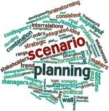 Word cloud for Scenario planning poster