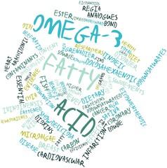 Word cloud for Omega-3 fatty acid