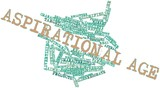 Word cloud for Aspirational age poster