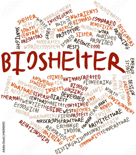 Word cloud for Bioshelter