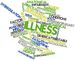 Word cloud for Illness