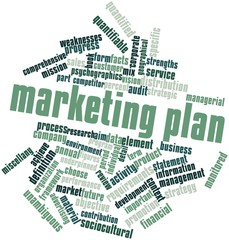 Word cloud for Marketing plan