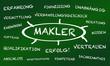 Makler - Finanzen - Beratung