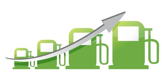 gas pump graph