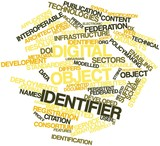 Word cloud for Digital object identifier poster