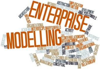 Word cloud for Enterprise modelling