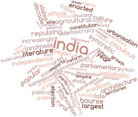 Word cloud for India