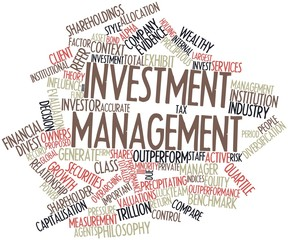 Word cloud for Investment management