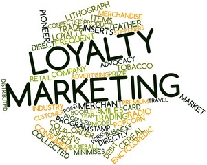 Word cloud for Loyalty marketing