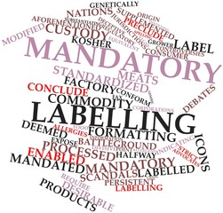 Word cloud for Mandatory labelling