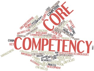 Word cloud for Core competency