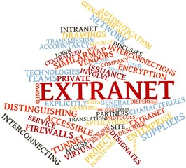 Word cloud for Extranet