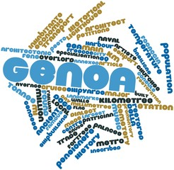 Word cloud for Genoa