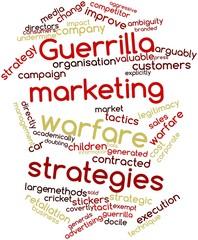 Word cloud for Guerrilla marketing warfare strategies