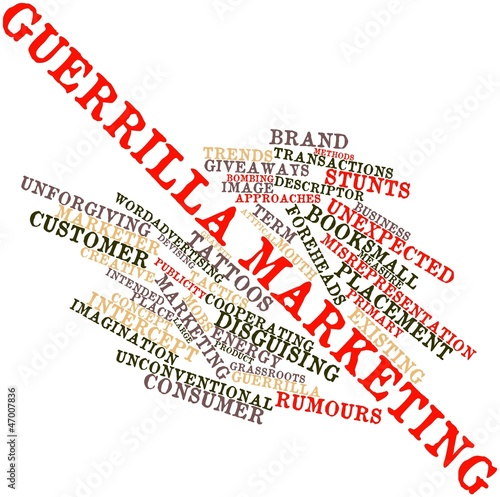 Word cloud for Guerrilla marketing