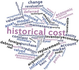 Word cloud for Historical cost