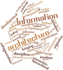 Word cloud for Information architecture