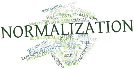 Word cloud for Normalization