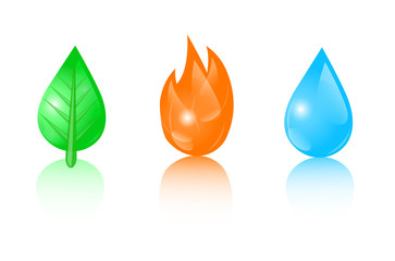 ecology icons depicting a drop, leaf and fire