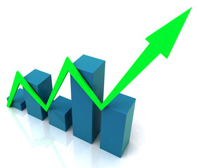 Line Against Bar Chart Shows Actual Against Budget