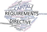 Word cloud for Capital Requirements Directive poster