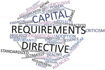 Word cloud for Capital Requirements Directive