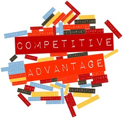 Word cloud for Competitive advantage