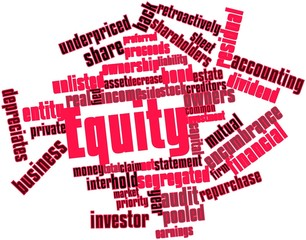 Word cloud for Equity