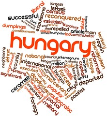 Word cloud for Hungary