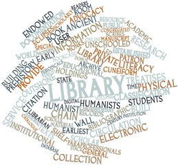 Word cloud for Library