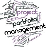 Word cloud for Project portfolio management