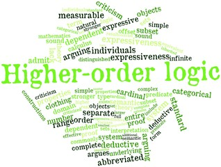 Word cloud for Higher-order logic