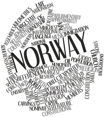 Word cloud for Norway