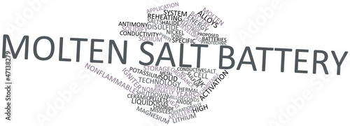 Word cloud for Molten salt battery