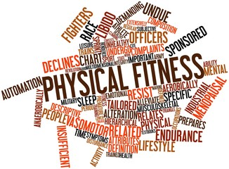 Word cloud for Physical fitness