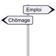 Panneaux de directions chômage, emploi
